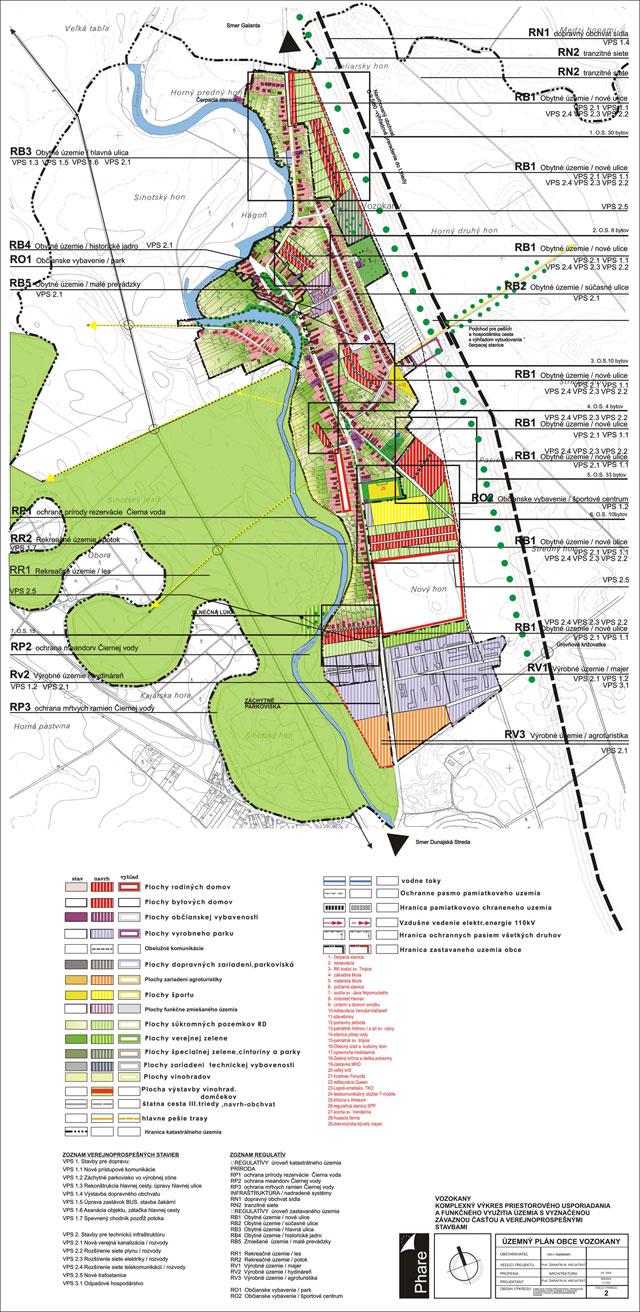 Územný plán obce Vozokany